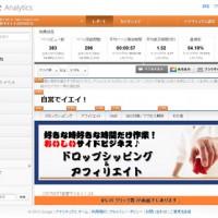 Google Analyticsの画面サムネイル