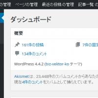 BizVektorのWordPress管理画面メニュー