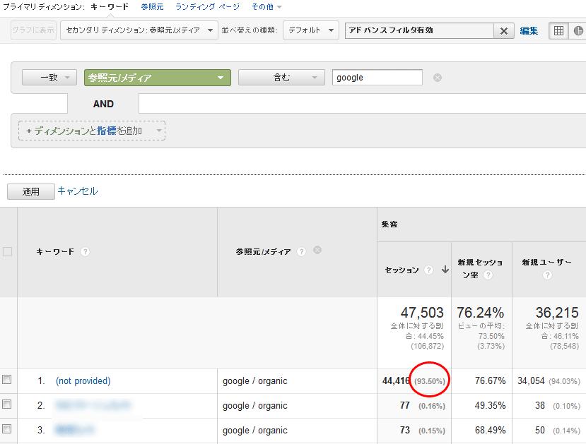 Google検索のキーワード取得率