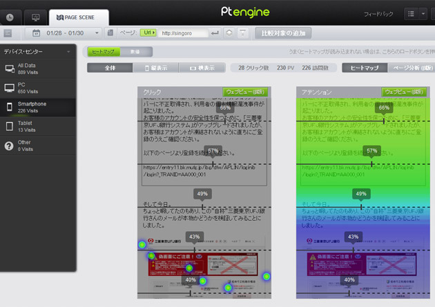 Ptengineのヒートマップ管理画面