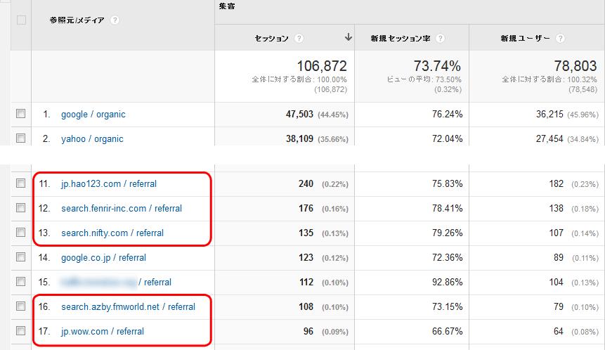 リファラとしてカウントされていない検索エンジン