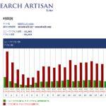 リサーチアルチザンライト(Research Artisan Lite)をPHP7.0で使う方法