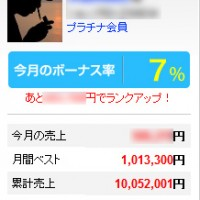 SEO売上1000万円達成の証拠キャプチャ